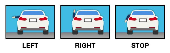 ký hiệu tài xế khi đi đường