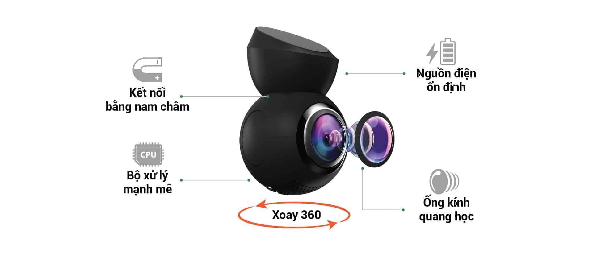camera hanh trinh navitel r1050 canh bao toc do